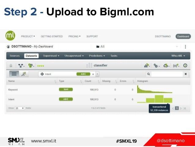 @dsottimanowww.smxl.it #SMXL19 Step 2 - Upload to Bigml.com
