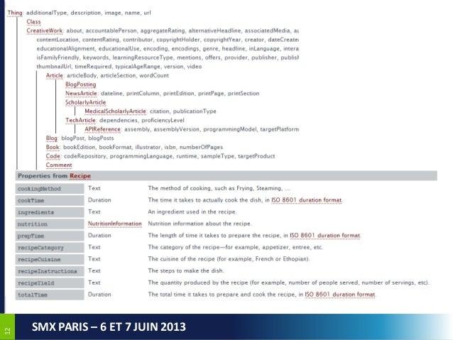 1212SMX PARIS – 6 ET 7 JUIN 2013