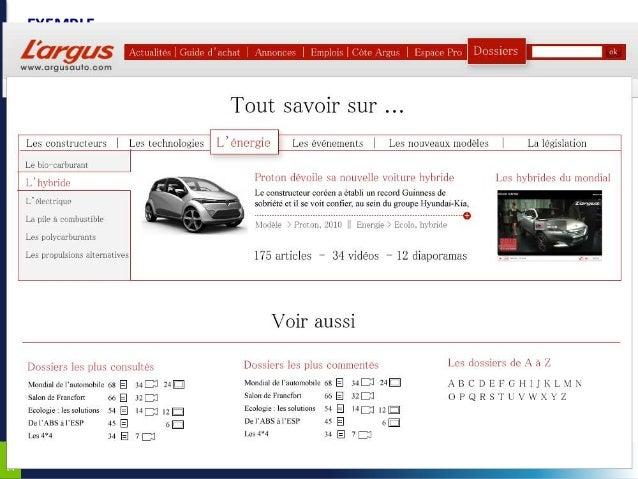 1616SMX PARIS – 6 ET 7 JUIN 2013EXEMPLE