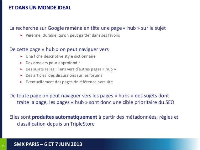 1717SMX PARIS – 6 ET 7 JUIN 2013ET DANS UN MONDE IDEALLa recherche sur Google ramène en tête une page « hub » sur le sujet...