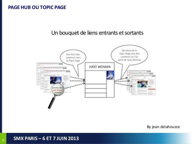 1919SMX PARIS – 6 ET 7 JUIN 2013PAGE HUB OU TOPIC PAGEBy jean delahousse