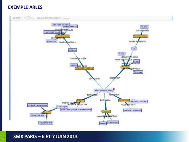 2626SMX PARIS – 6 ET 7 JUIN 2013EXEMPLE ARLES