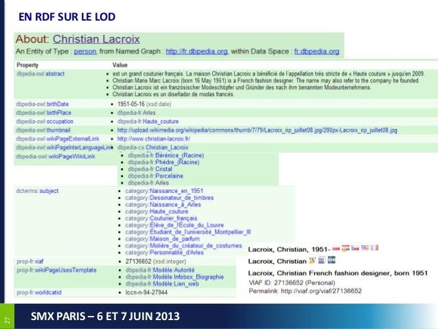 2727SMX PARIS – 6 ET 7 JUIN 2013EN RDF SUR LE LOD