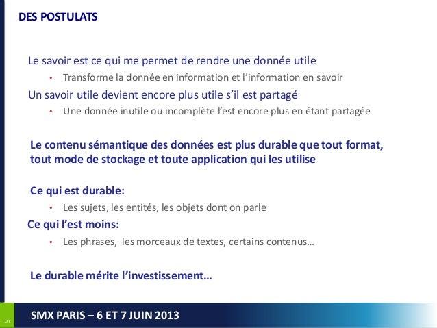 55SMX PARIS – 6 ET 7 JUIN 2013DES POSTULATSLe savoir est ce qui me permet de rendre une donnée utile• Transforme la donnée...