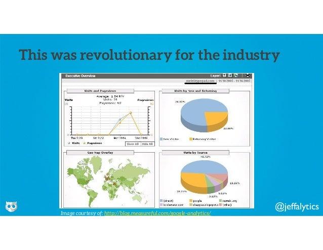 @jeffalytics This was revolutionary for the industry Image courtesy of: http://blog.measureful.com/google-analytics/