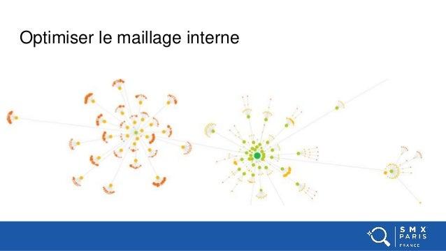 Optimiser le maillage interne