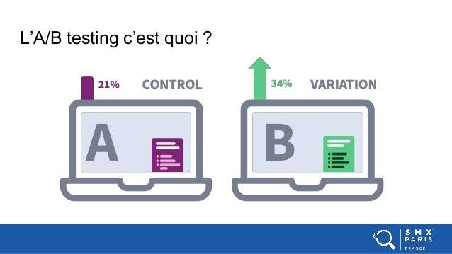 L'A/B testing c'est quoi ?