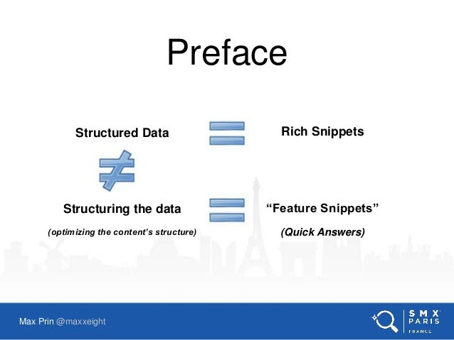 Max Prin - SMX 2016 - Structured Data Markup and Quick Answers: Chasing Ranking #0 Slide 3