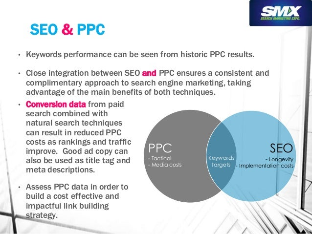 • Keywords performance can be seen from historic PPC results.  • Close integration between SEO and PPC ensures a consisten...