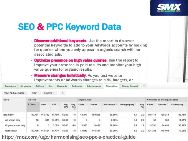 SEO & PPC Keyword Data  • Discover additional keywords. Use the report to discover  potential keywords to add to your AdWo...