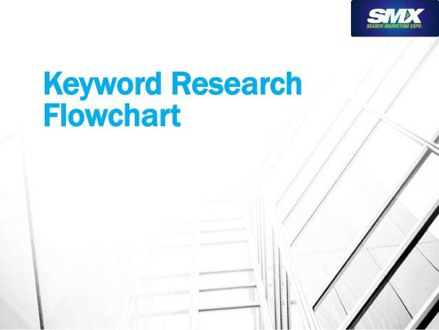 Keyword Research  Flowchart