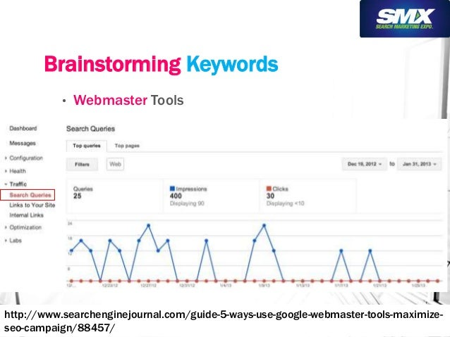 Brainstorming Keywords  • Webmaster Tools  http://www.searchenginejournal.com/guide-5-ways-use-google-webmaster-tools-maxi...