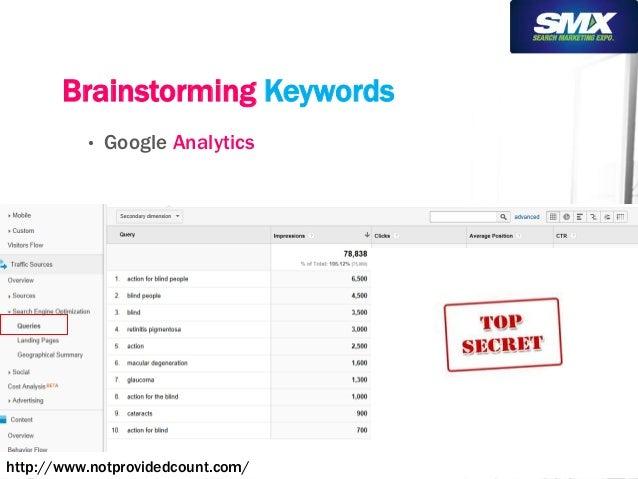 Brainstorming Keywords  • Google Analytics  http://www.notprovidedcount.com/