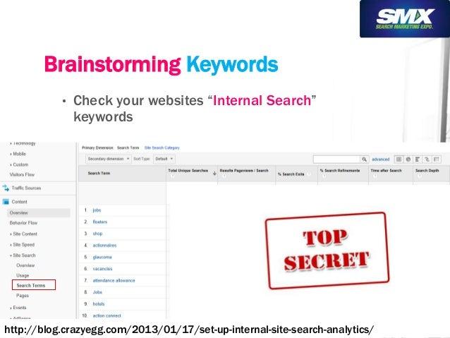 "Brainstorming Keywords  • Check your websites ""Internal Search""  keywords  http://blog.crazyegg.com/2013/01/17/set-up-inte..."