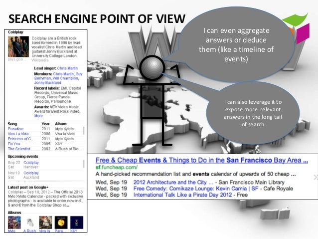 SEARCH ENGINE POINT OF VIEW                               I can even aggregate                                answers or d...