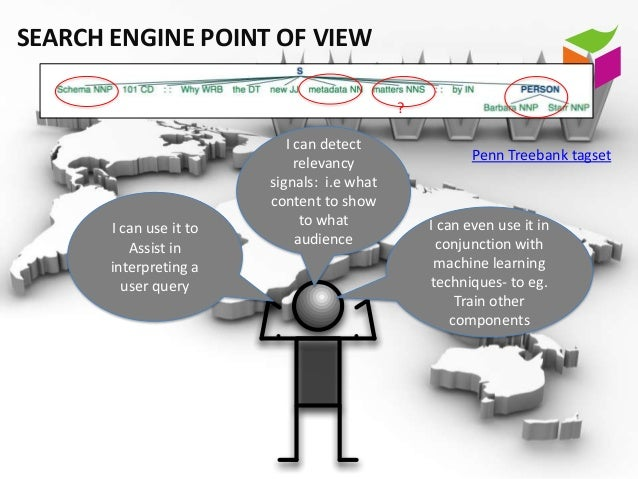 SEARCH ENGINE POINT OF VIEW                                             ?                            I can detect         ...