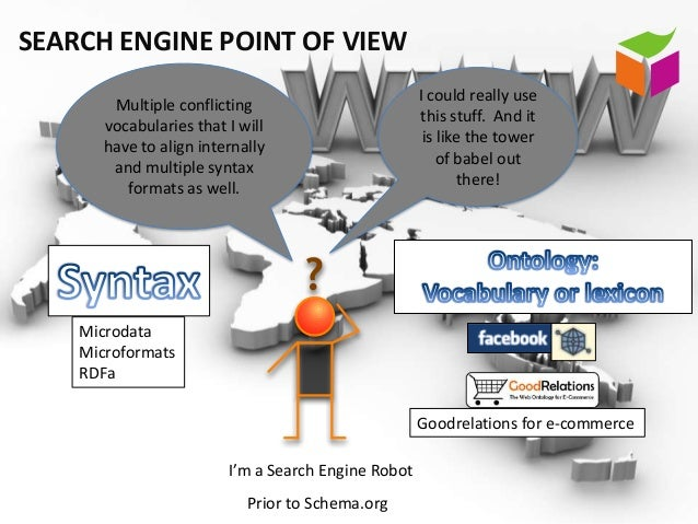 SEARCH ENGINE POINT OF VIEW                                                     I could really use        Multiple conflic...