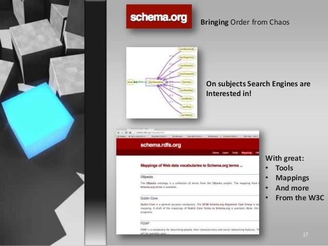 Bringing Order from Chaos     On subjects Search Engines are     Interested in!                      With great:          ...