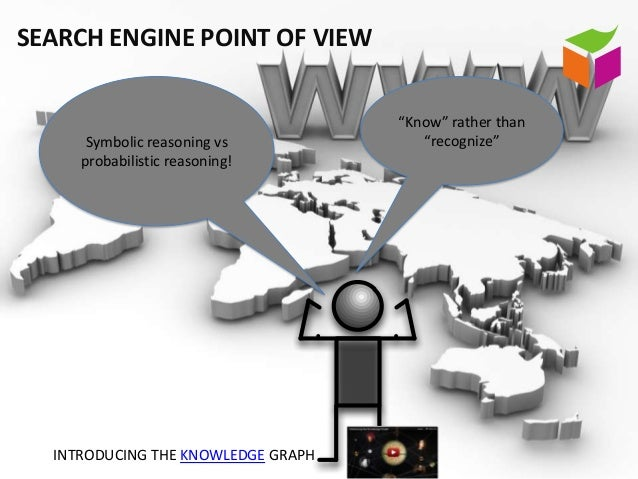"""SEARCH ENGINE POINT OF VIEW                                    """"Know"""" rather than      Symbolic reasoning vs            """"r..."""