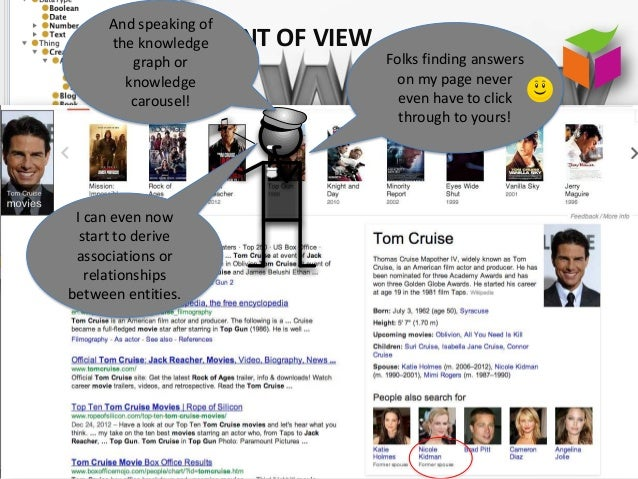 And speaking ofSEARCH ENGINE POINT OF VIEW         the knowledge            graph or           Folks finding answers      ...