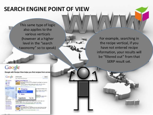 SEARCH ENGINE POINT OF VIEW     This same type of logic        also applies to the         various verticals      (however...