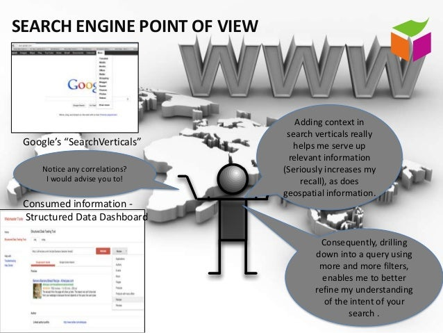 SEARCH ENGINE POINT OF VIEW                                    Adding context in                                 search ve...