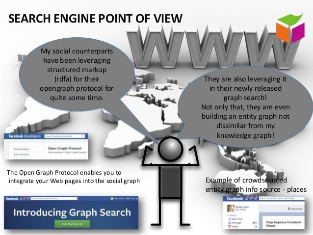 SEARCH ENGINE POINT OF VIEW           My social counterparts            have been leveraging             structured markup...