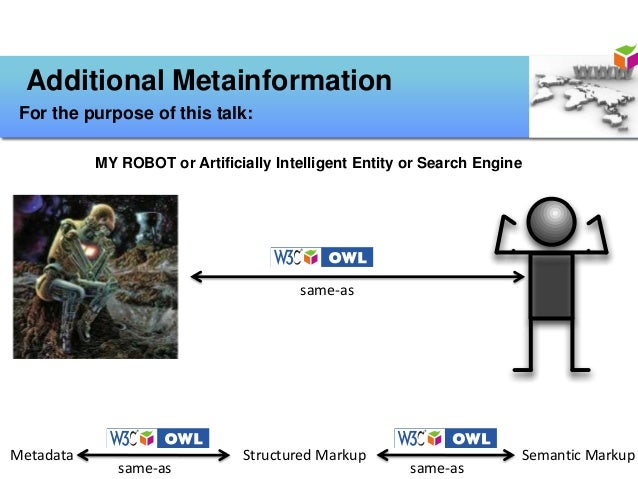 Additional Metainformation For the purpose of this talk:           MY ROBOT or Artificially Intelligent Entity or Search E...