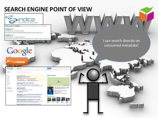 SEARCH ENGINE POINT OF VIEW                              I can search directly on                               consumed m...