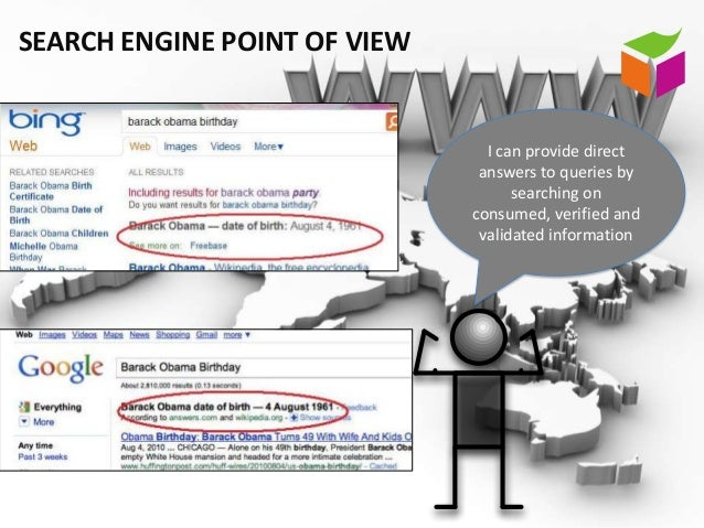 SEARCH ENGINE POINT OF VIEW                                I can provide direct                               answers to q...