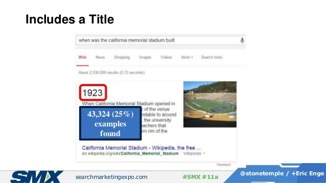 searchmarketingexpo.com @stonetemple / +Eric Enge #SMX #11a Includes a Title 43,324 (25%) examples found