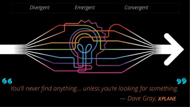 9 Divergent ConvergentEmergent You'll never find anything… unless you're looking for something. — Dave Gray, xPLANE