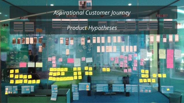 Aspirational Customer Journey Product Hypotheses Design Experiments