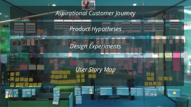 Aspirational Customer Journey Product Hypotheses Design Experiments User Story Map Data/feedback