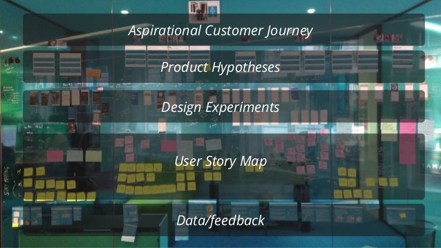 10 HUNDREDS of ideas 12 FOUNDATION HYPOTHESES maximum reach foundation touch-points mapped to revenue funnel 3 OF 12 valid...