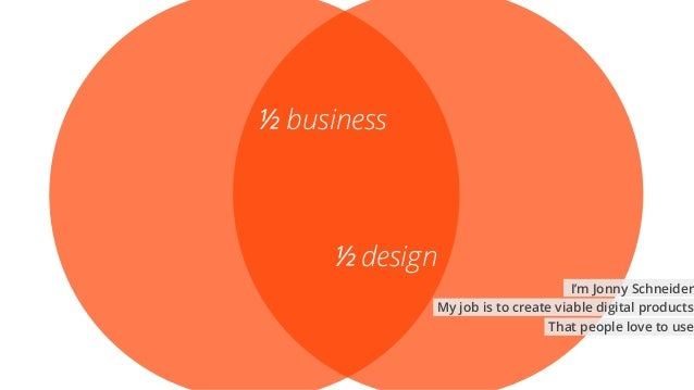 ½ business ½ design My job is to create viable digital products I'm Jonny Schneider That people love to use
