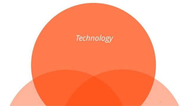 7 Technology