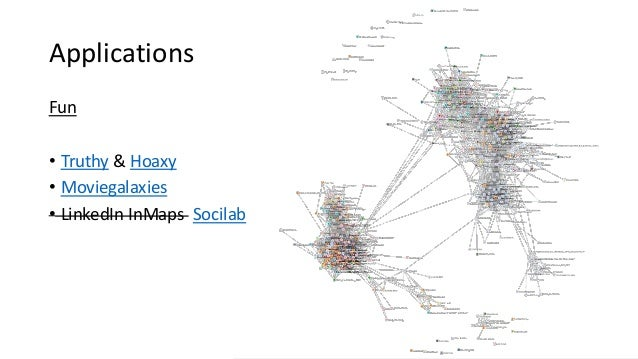 Social Network Visualization 101