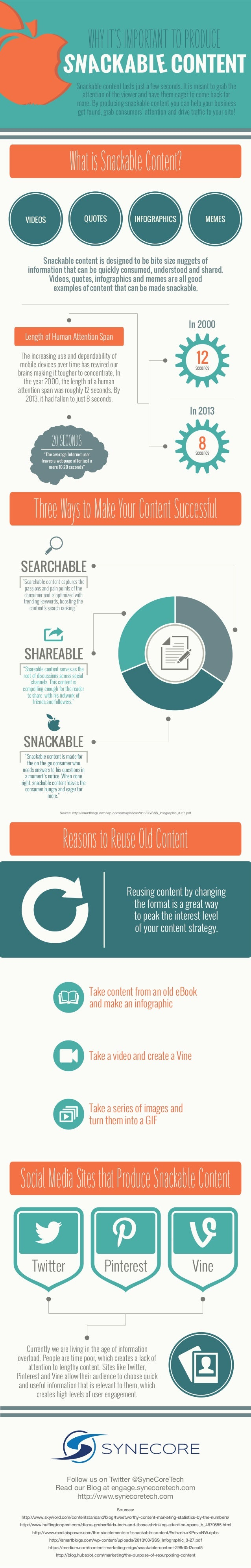 Snackable content lasts just a few seconds. It is meant to grab the attention of the viewer and have them eager to come ba...
