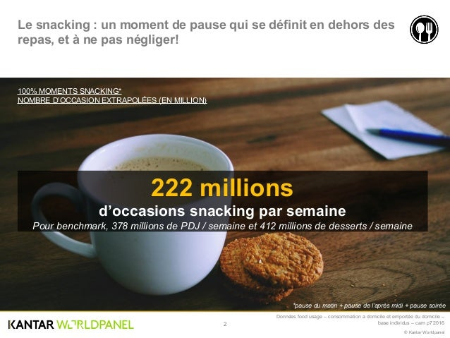 Le snacking sucre Slide 2