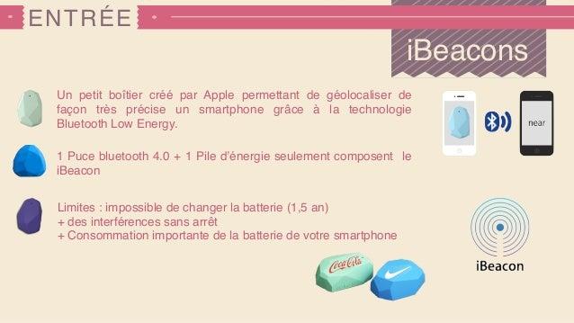 ENTRÉE iBeacons Un petit boîtier créé par Apple permettant de géolocaliser de façon très précise un smartphone grâce à la ...