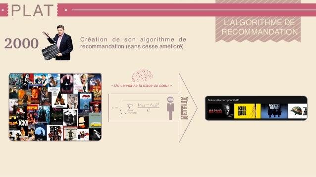 PLAT PREDICTION L'EVOLUTION DE L'ALGORITHME PROMOTION Mise en avant de certains films sur la «une» du catalogue RECOMMAND...