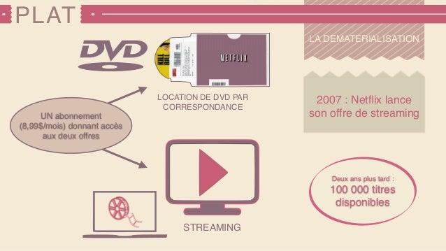 PLAT LA FORCE NETFLIX 2010 : Blockbuster le géant de la location de DVD aux USA fait faillite Netflix comprend l'enjeu du s...