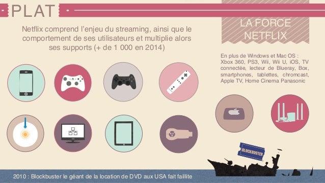 PLAT L'ERREUR QWISTER 800 000 abonnés Netflix modifie ses tarifs en 2011, séparant son offre DVD de celle de streaming Il pe...