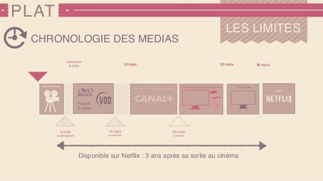 PLAT Un catalogue français moins fourni que l'américain En raison de la chronologie des médias, mais aussi des droits vend...