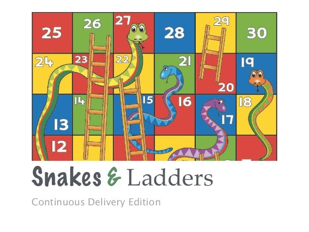 Snakes & Ladders Continuous Delivery Edition