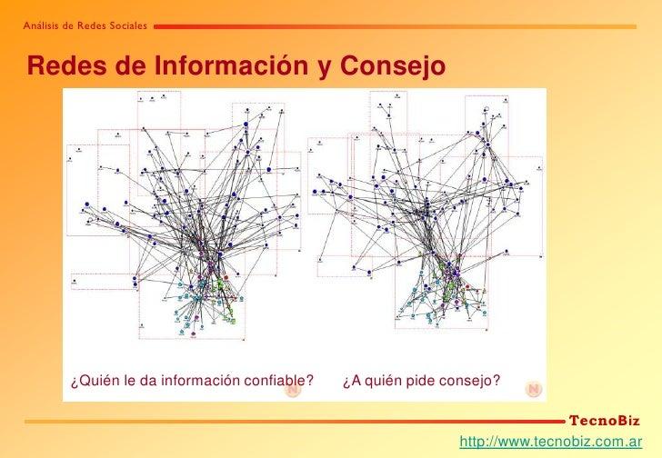 Análisis de Redes Sociales   Redes de Información y Consejo              ¿Quién le da información confiable?   ¿A quién pi...