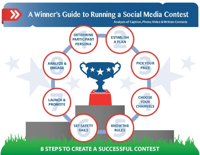 A Winner's Guide to Running a Social Media Contest                                 Analysis of Caption, Photo, Video & Wri...