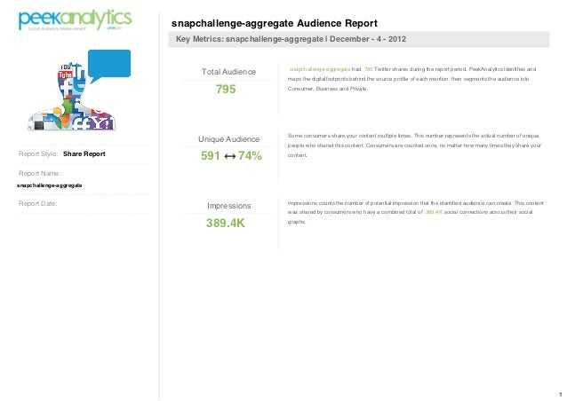 snapchallenge-aggregate Audience Report                             Key Metrics: snapchallenge-aggregate   December - 4 - ...