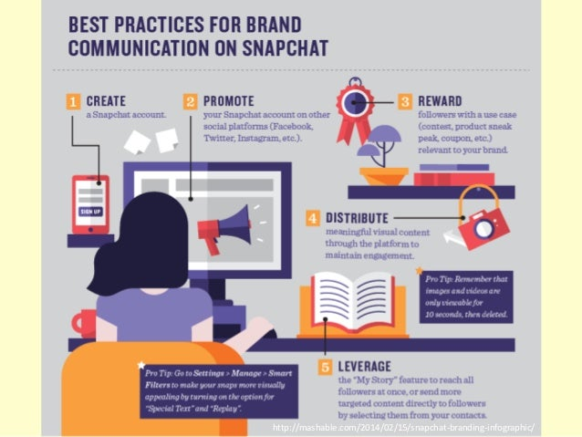 http://mashable.com/2014/02/15/snapchat-branding-infographic/